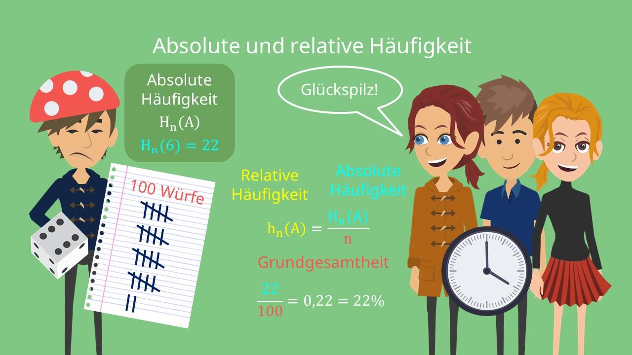 Absolute und relative Häufigkeit Beispiel Grafik, relative Häufigkeit Beispiel , absolute Häufigkeit Beispiel