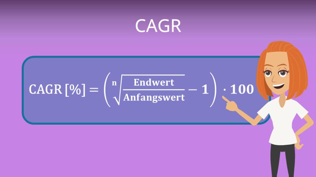 Zum Video: CAGR