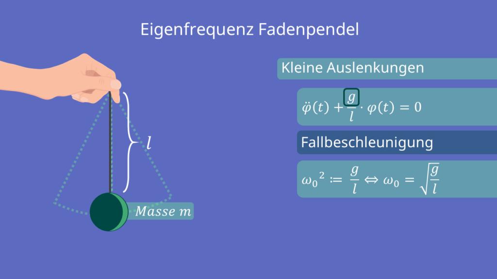 Fadenpendel, kleine Auslenkungen, Fallbeschleunigung, Masse, Länge, Differentialgleichung, Schwingung, Eigenfrequenz, Eigenfrequenz Fadenpendel