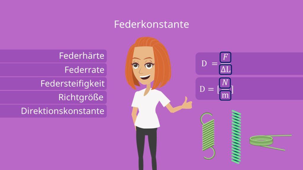 Federkonstante, Federhärte, Federrate, Federsteifigkeit, Richtgröße, Direktionskonstante, Federpendel, Fadenpendel