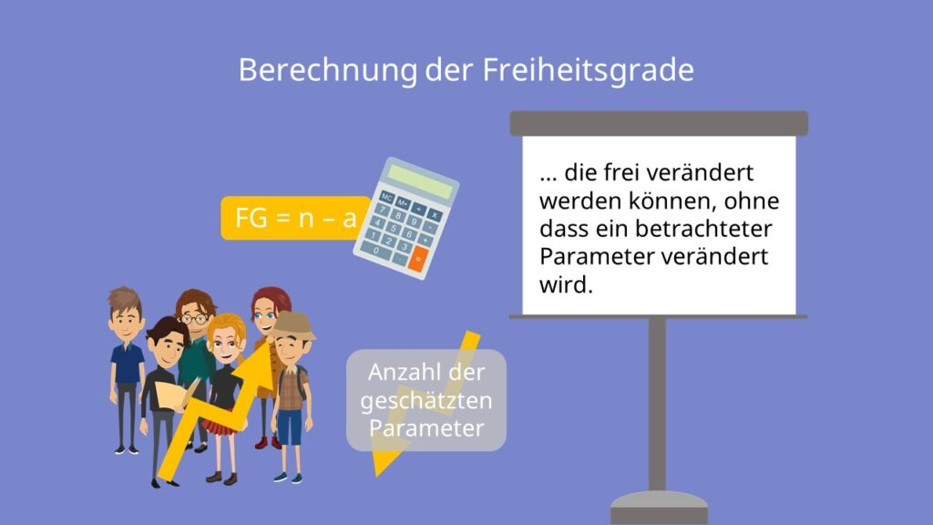 Freiheitsgrade berechnen, geschätzte Parameter, Berechnung, Formel