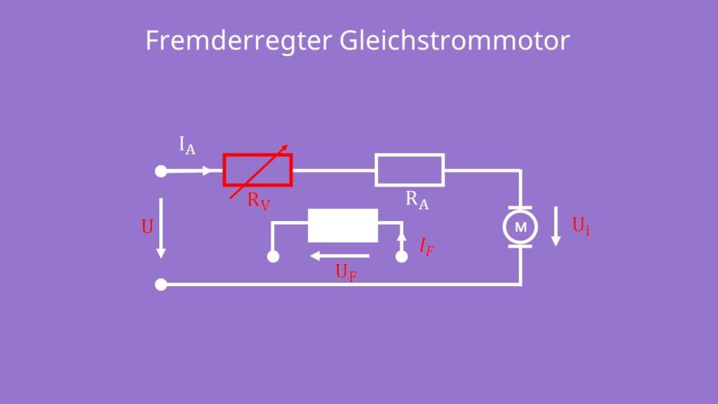 Fremderregter Gleichstrommotor
