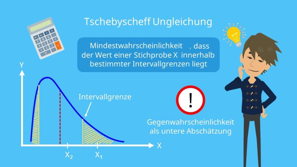 Tschebyscheff Ungleichung, Mindestwahrscheinlichkeit, Intervallgrenzen
