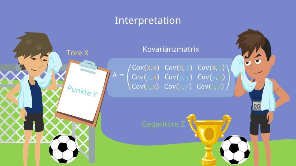 Kovarianzmatrix