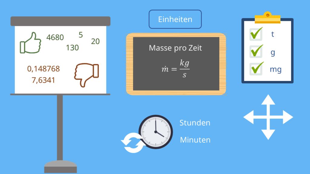 Massenstrom, Strömungsmechanik, Masse, Zeit, Ableitung Masse, Kilogramm, Minute, Gramm, Sekunde, Volumenstrom
