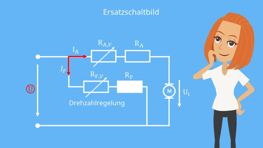 Ersatzschaltbild eines Nebenschlussmotors mit Ankerwicklung und Erregerwicklung