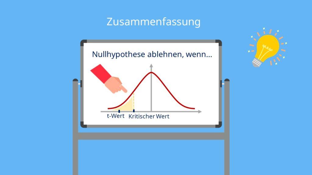 Nullhypothese t Test, Nullhypothese kritischer Wert, Nullhypothese annehmen, Nullhypothese ablehnen