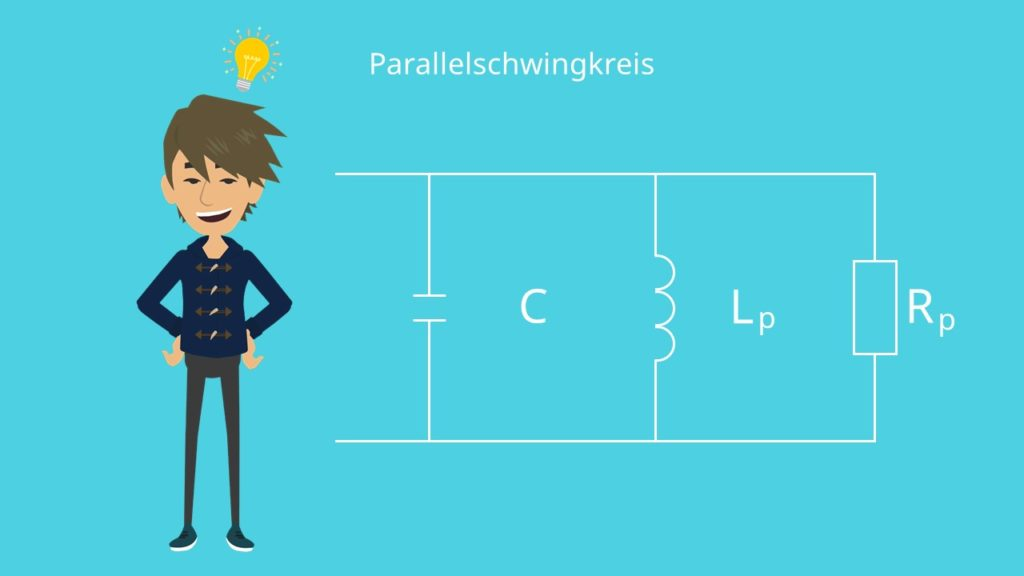 Parallelschwingkreis, Bandpass, Kondensator, Spule, Grenzfrequenz