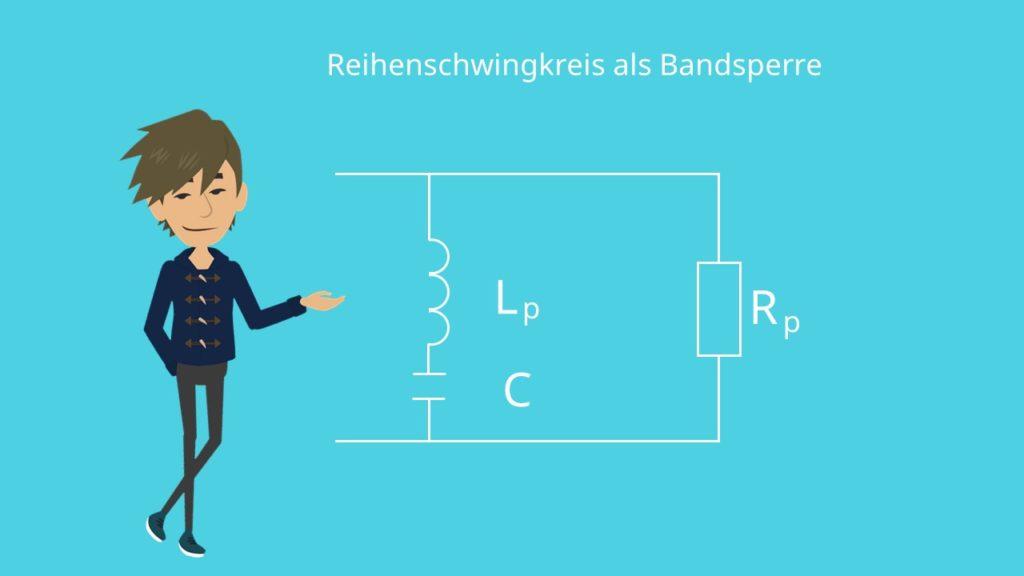 Reihenschwingkreis, Bandsperre, Kondensator, Spule, Grenzfrequenz