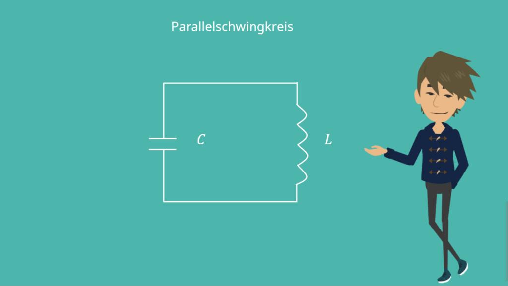 Schwingkreis, elektromagnetischer Schwingkreis, Kondensator, Spule, Parallelschwingkreis