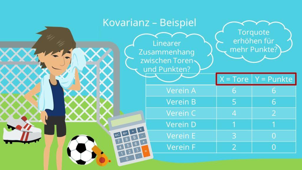 Kovarianz Beispiel, Kovarianz berechnen