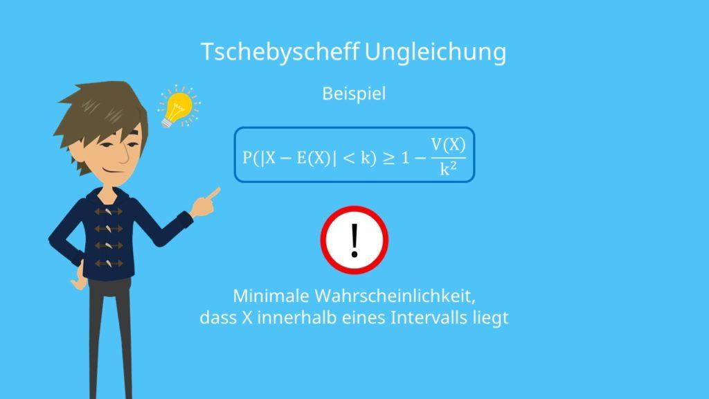 Tschebyscheff Ungleichung umgekehrt, Tschebyscheff Ungleichung umgekehrte Rechnung