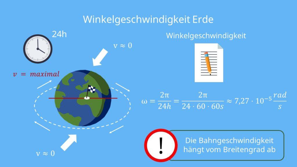 Winkelgeschwindigkeit, Winkelgeschwindigkeit Erde, Winkel, Geschwindigkeit, Zeit, Rotation, Erdrotation