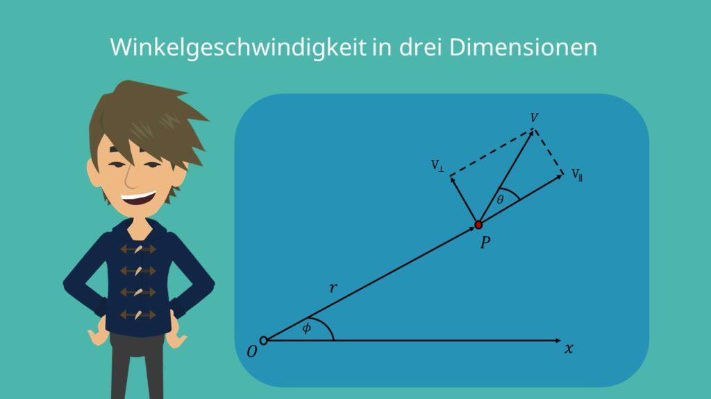Winkelgeschwindigkeit, Winkelgeschwindigkeit drei Dimensionen, Radius, Winkel, Zeit, Winkelbeschleunigung