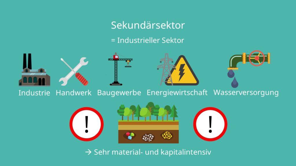 Wirtschaftssektoren Sekundärsektor