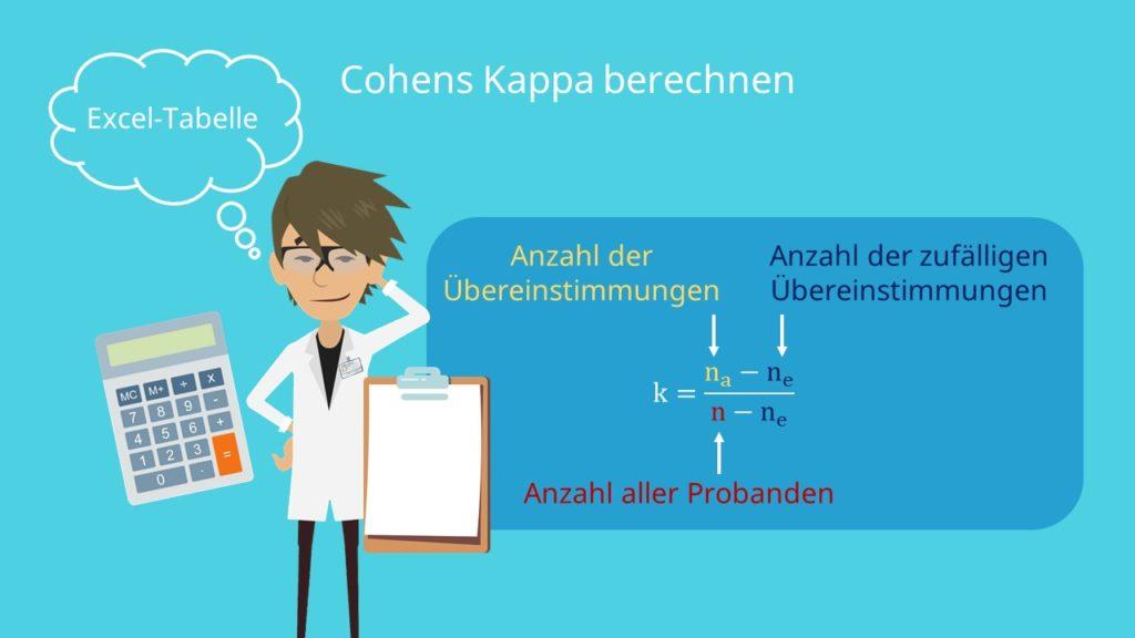 Cohens Kappa berechnen, Cohens Kappa Excel
