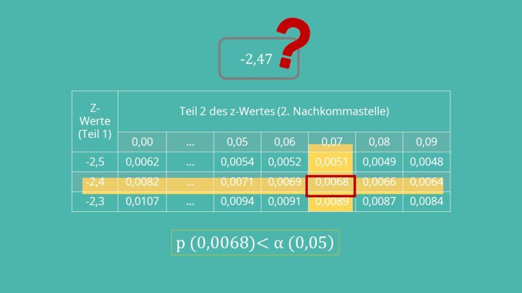 p Wert berechnen, p Wert Teststatistik, p Wert Tabelle