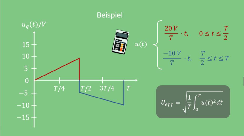 Effektivwert Beispiel, Effektivwert berechnen