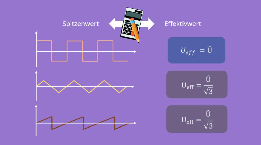 Effektivwert, Effektivwert Rechteck, Effektivwert Dreieck, Effektivwert Sägezahn, Effektivwert berechnen