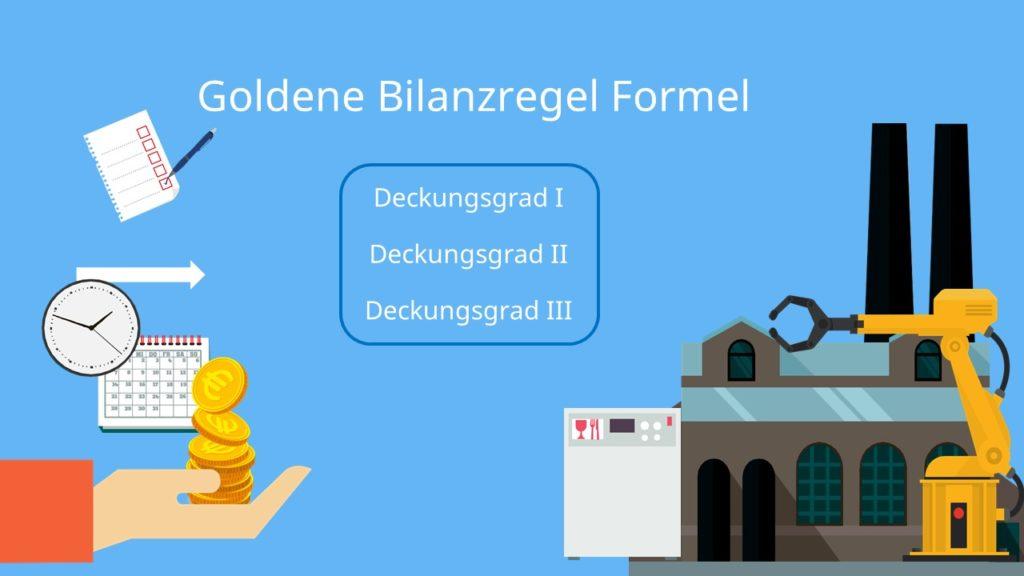 Goldene Bilanzregel Formel. Deckungsgrad I, Deckungsgrad II, Deckungsgrad III