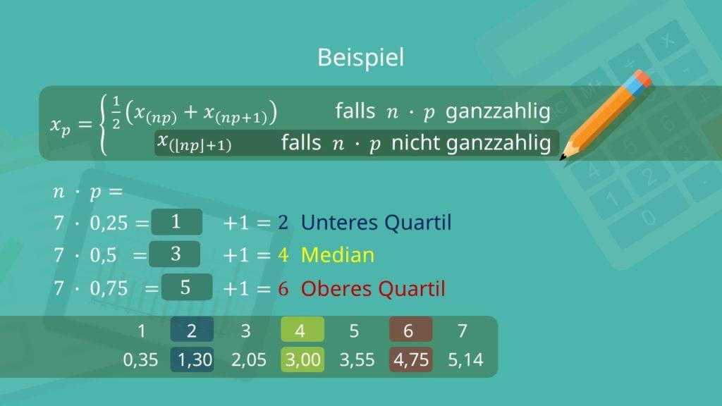 Quartil, Quartil Median, Quartil Quantile, Quartil berechnen