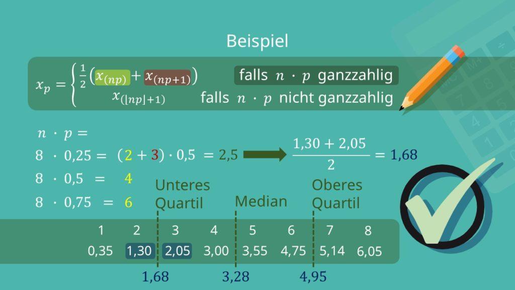 Quartil, Quartil berechnen, Quartil Beispiel