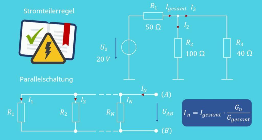 Stromteiler, Widerstand, Parallelschaltung, Teilstrom, Gesamtstrom