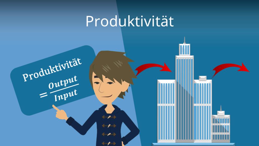 Zum Video: Produktivität