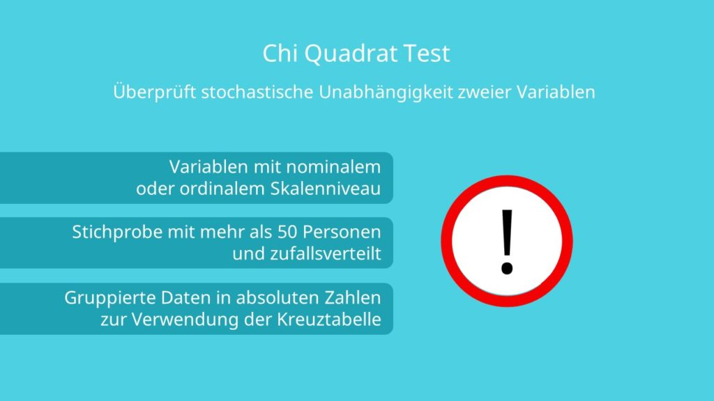 Chi Quadrat Test, Chi Quadrat Test Voraussetzungen