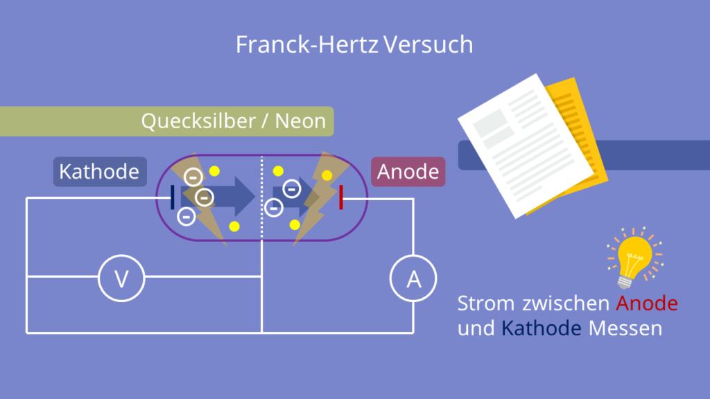 Franck-Hertz Versuch - Aufbau, Anode, Kathode, Neon, Quecksilber
