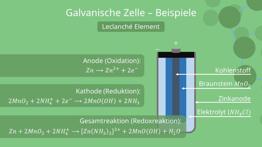 Galvanische Zelle Beispiel - Leclanché Element, Galvanisches Element, Galvanische Kette