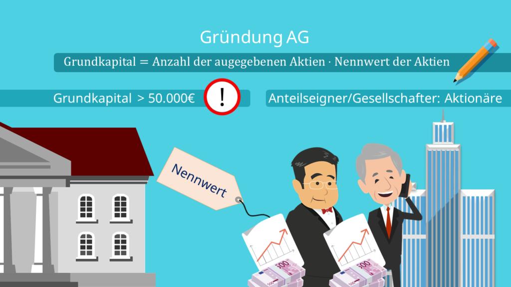 Gezeichnetes Kapital, AG, GmbH, Grundkapital