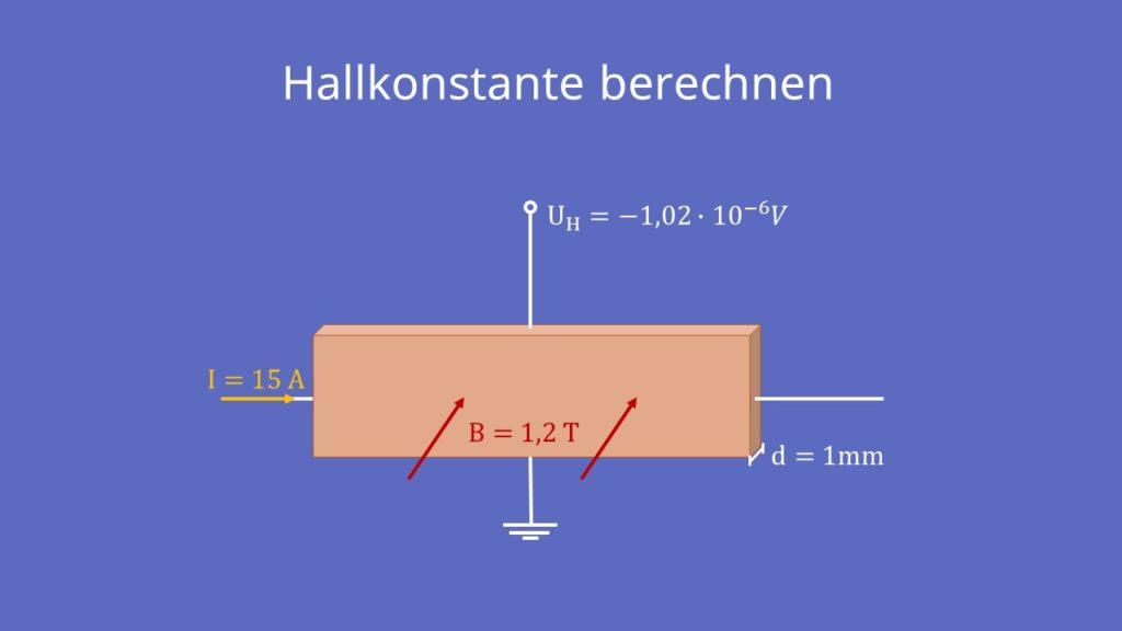 Hall Effekt, Hallkonstante, Hall, Berechnen