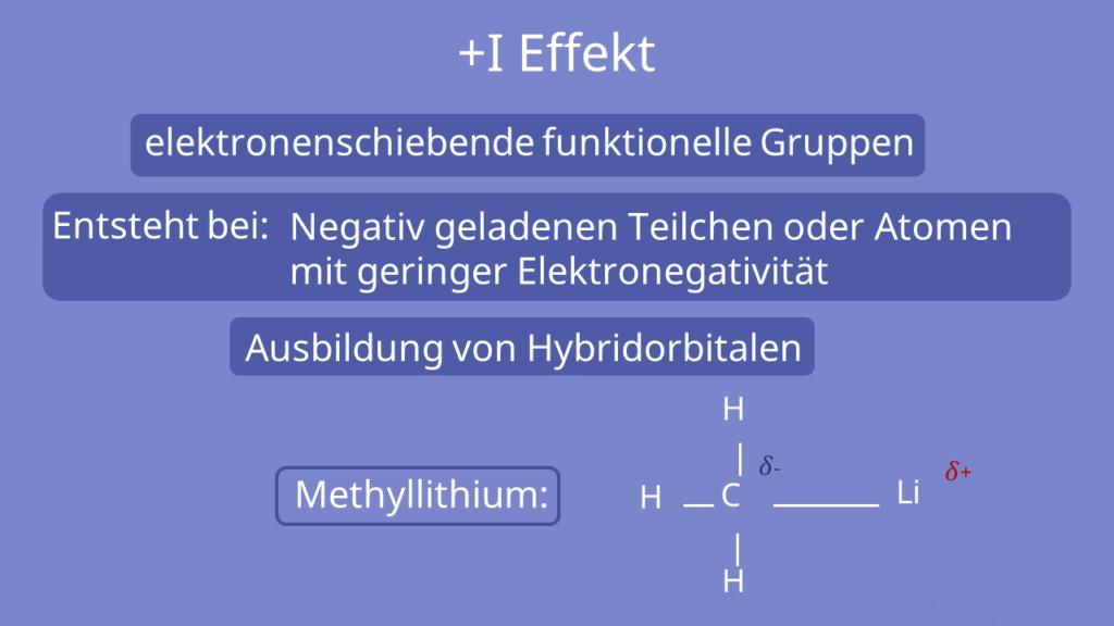 Induktiver Effekt, I Effekt, +I Effekt