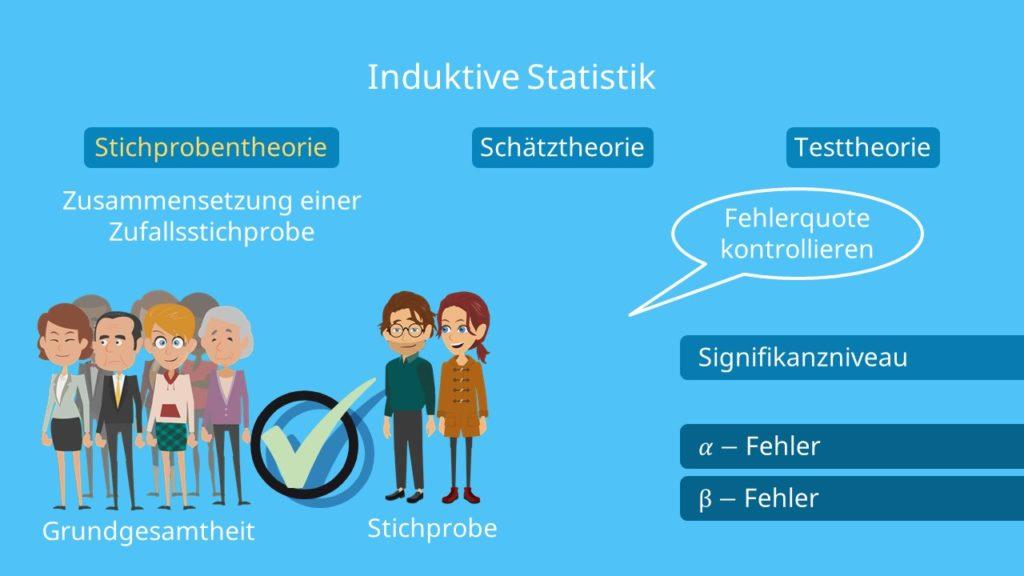 Induktive Statistik, Stichprobentheorie