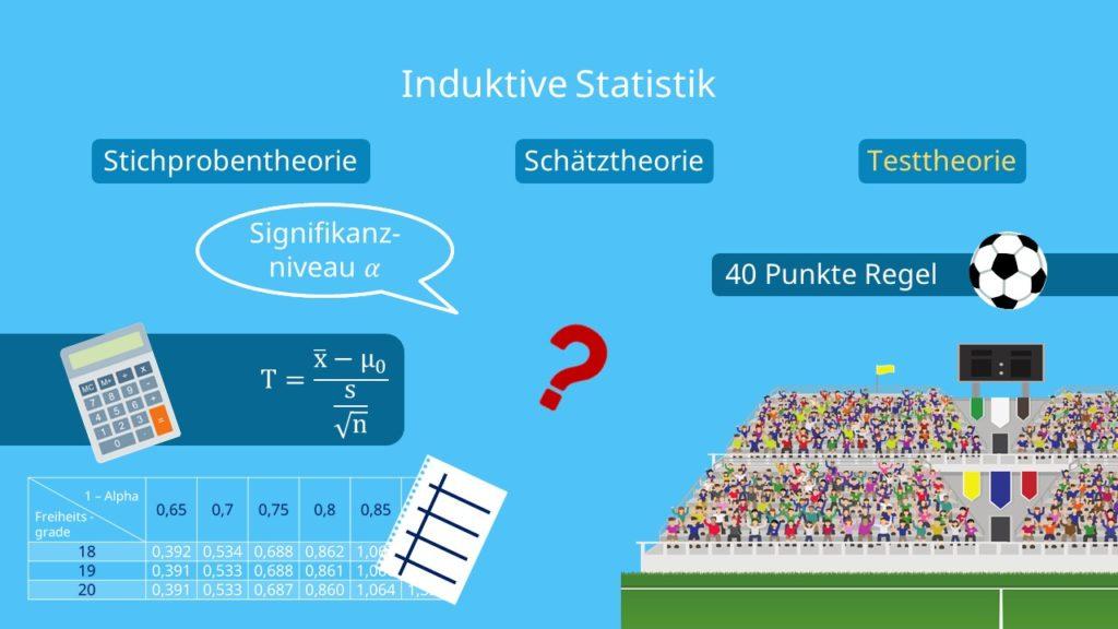 Induktive Statistik, Testtheorie