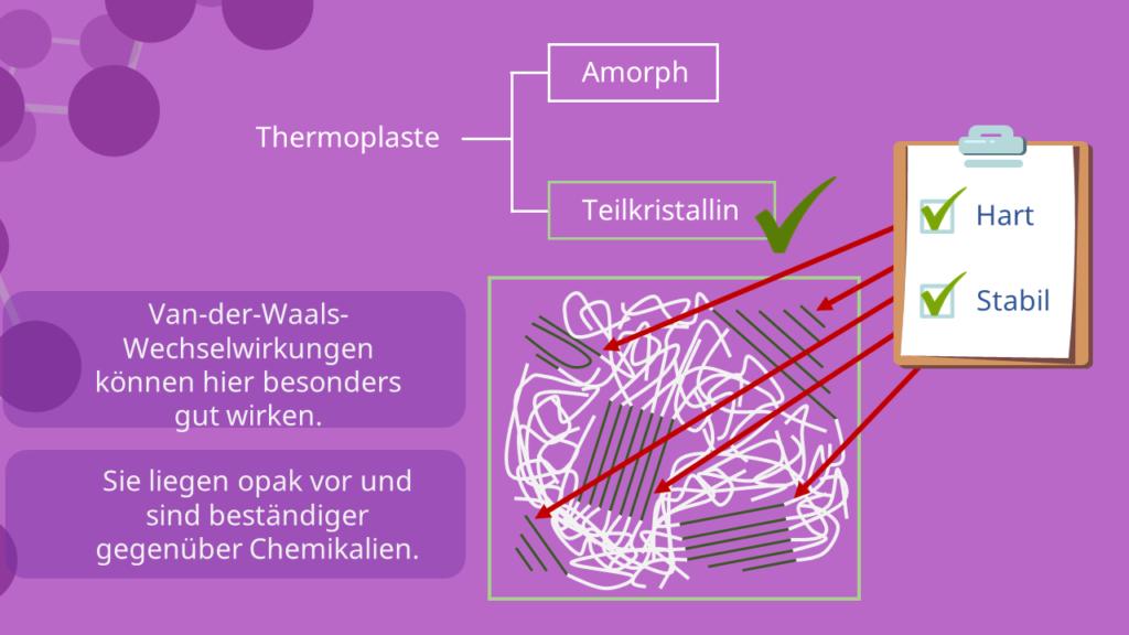 Teilkristalline Thermoplasten - Struktur