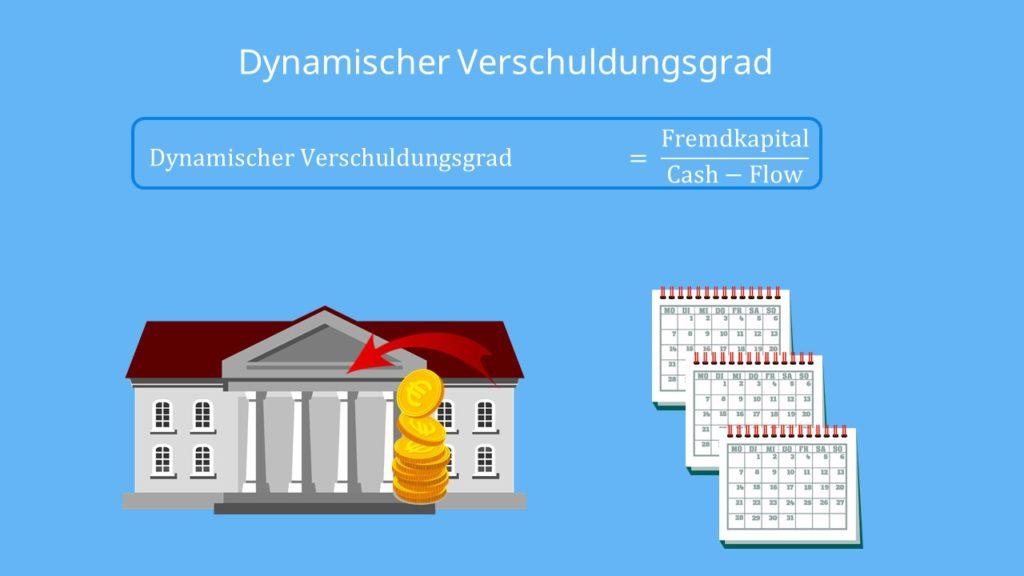 Schuldenkennzahl, Kreditrisiko, Jahresabschluss, Eigenkapital, Fremdkapital, Verschuldungsgrad, Kapitalstruktur, Schuldner, Gläubiger, Finanzierungsstruktur