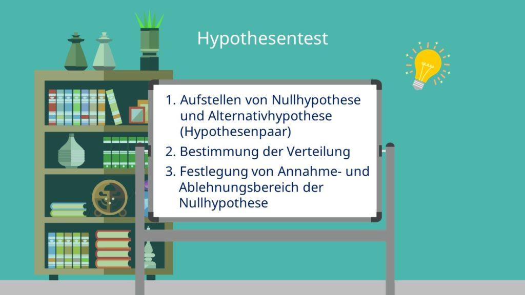 Hypothesentest, Hypothesentest einfach erklärt