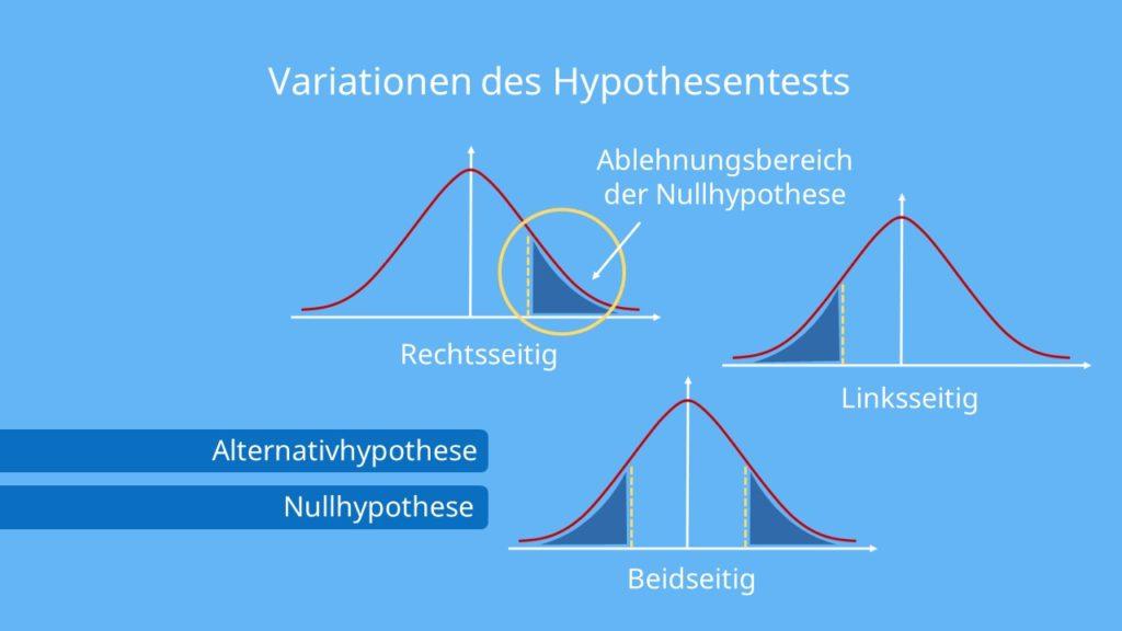 Hypothesentest Variationen, rechtsseitig, linksseitig, beidseitig