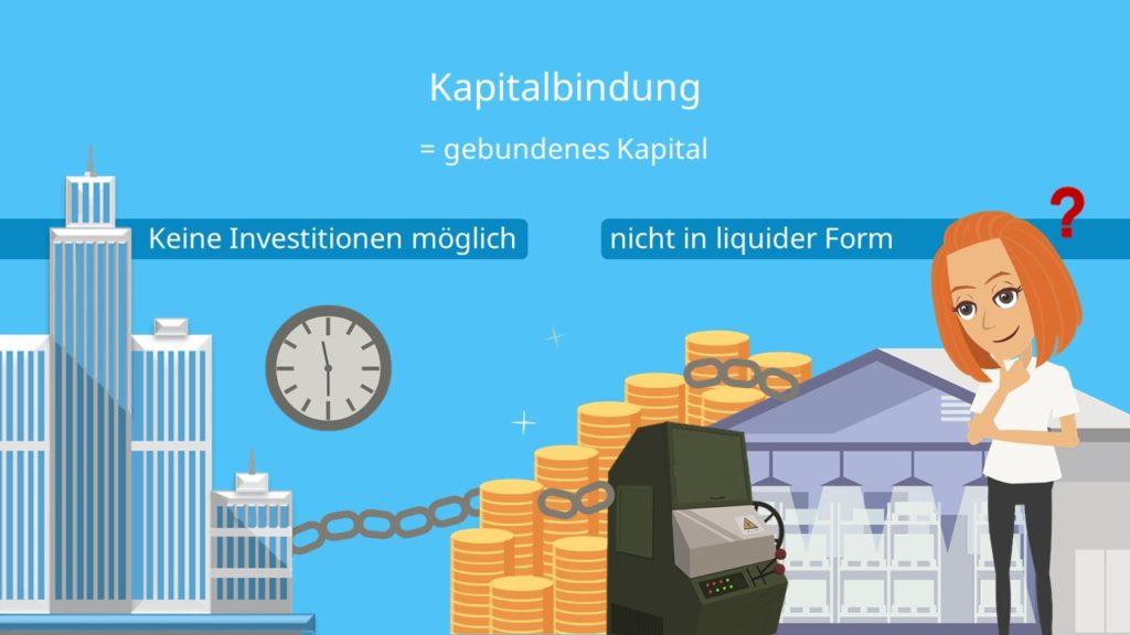 Kapitalbindung, gebundenes Kapital, keine Investitionen möglich, nicht in liquider Form