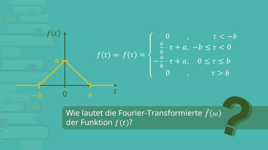 Fourier Transformation Übungsaufgabe II: Dreieckimpuls