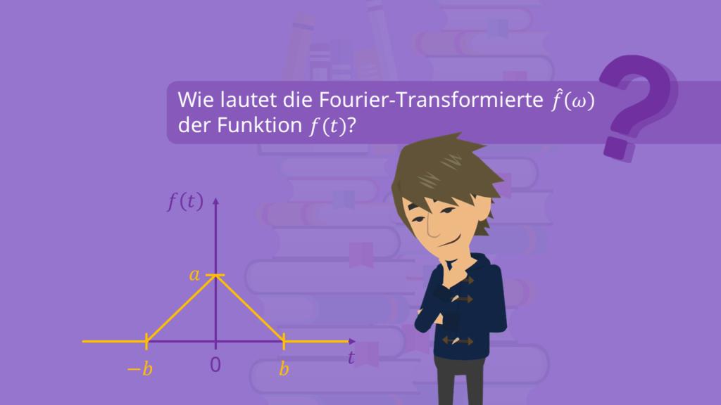 Aufgabenstellung Übungsaufgabe Fourier Transformation eines Dreieckimpulses