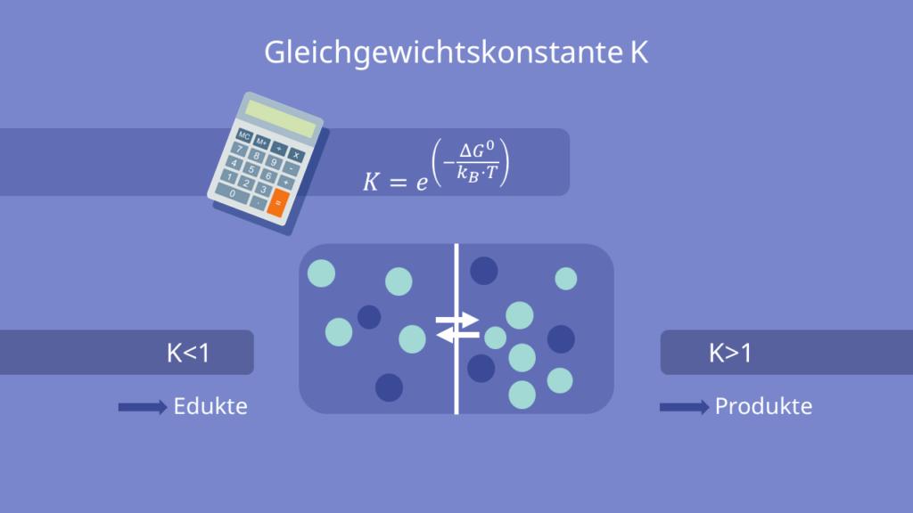 Edukte und Produkte, Gleichgewichtskonstante K