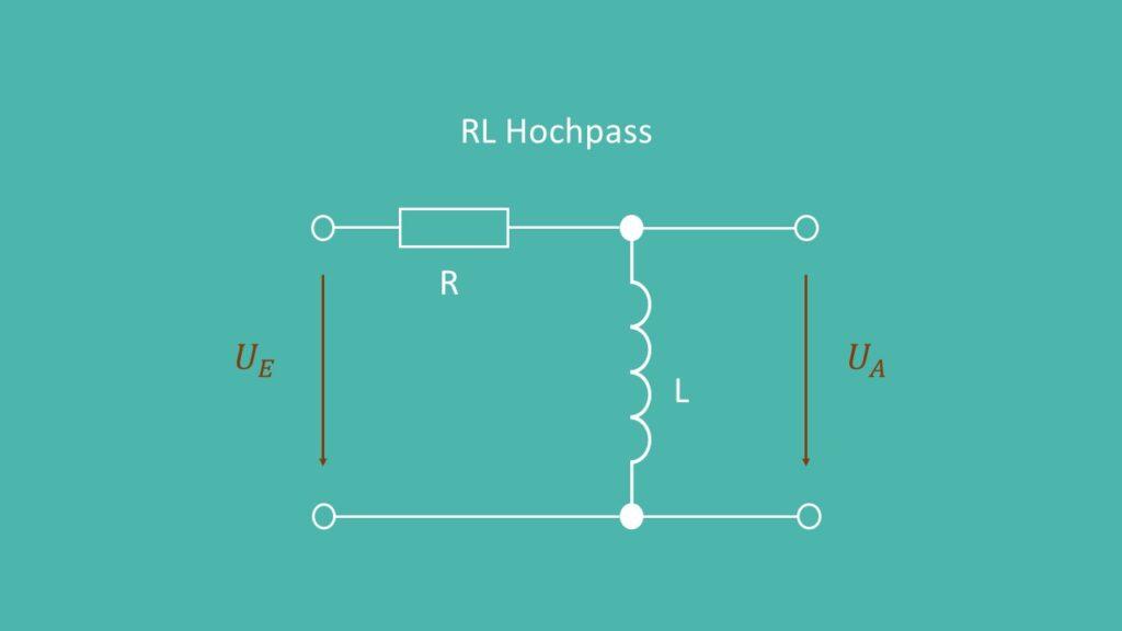 Schematische Darstellung eines RL Hochpass