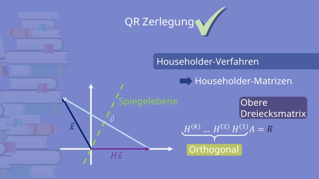 QR Zerlegung - Householder-Verfahren