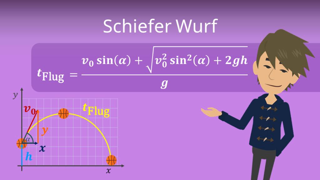Zum Video: Schiefer Wurf