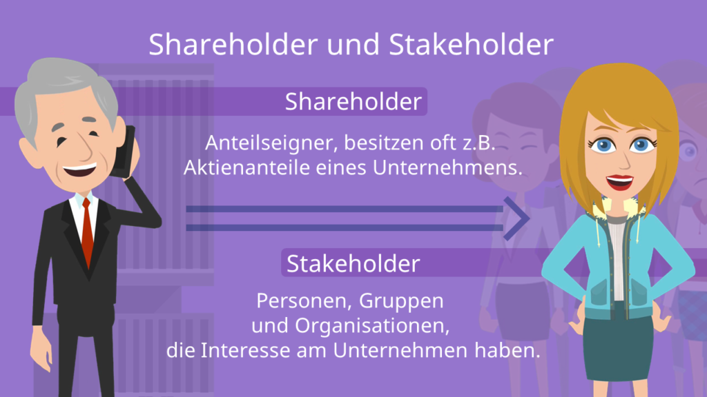 Shareholder, Stakeholder, Anteilseigner, Aktien, Interesse am Unternehmen