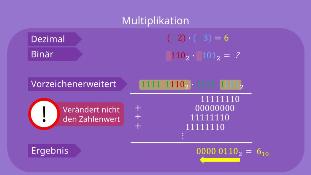 Zweierkomplement - Multiplikation berechnen