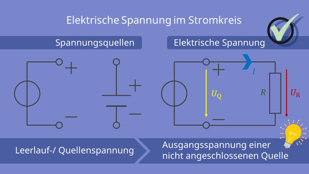 Spannungsquellen und Stromkreis - Elektrische Spannung